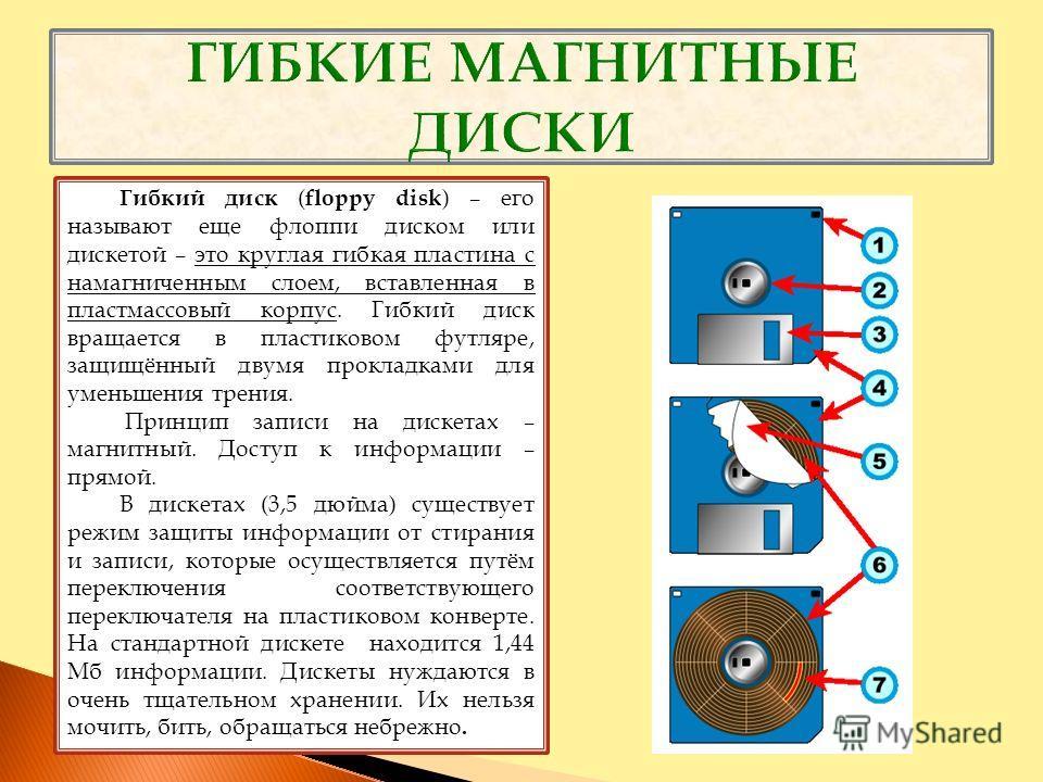 Гибкий диск ( floppy disk ) – его называют еще флоппи диском или дискетой – это круглая гибкая пластина с намагниченным слоем, вставленная в пластмассовый корпус. Гибкий диск вращается в пластиковом футляре, защищённый двумя прокладками для уменьшени