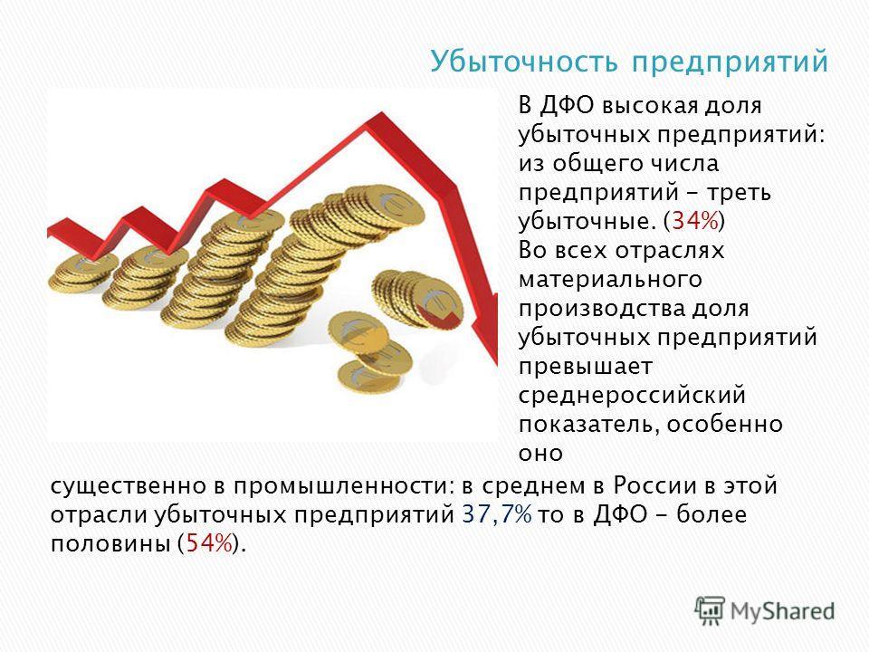 существенно в промышленности: в среднем в России в этой отрасли убыточных предприятий 37,7% то в ДФО - более половины (54%). В ДФО высокая доля убыточных предприятий: из общего числа предприятий - треть убыточные. (34%) Во всех отраслях материального