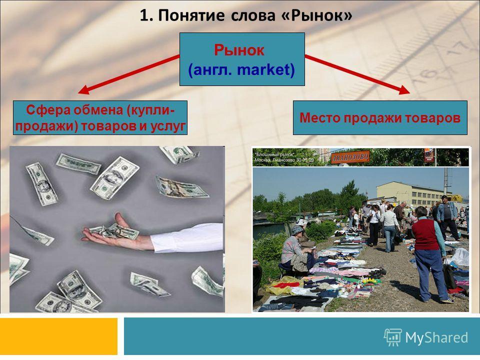 1. Понятие слова «Рынок» Рынок (англ. market) Сфера обмена (купли- продажи) товаров и услуг Место продажи товаров