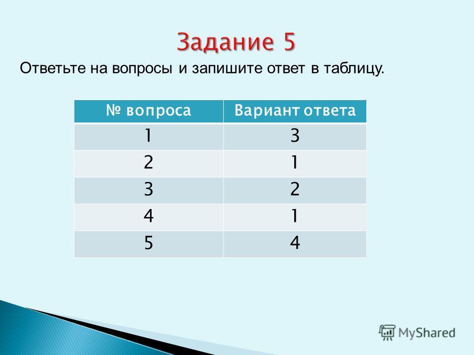Ответьте на вопросы и запишите ответ в таблицу.. вопросаВариант ответа 13 21 32 41 54