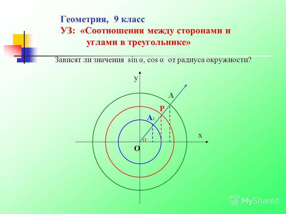 Геометрия, 9 класс УЗ: «Соотношения между сторонами и углами в треугольнике» Зависят ли значения sin α, cos α от радиуса окружности? y x O P A A1A1 α
