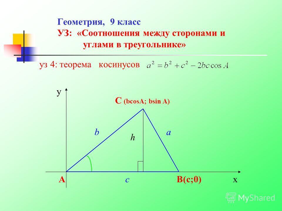 Геометрия, 9 класс УЗ: «Соотношения между сторонами и углами в треугольнике» уз 4: теорема косинусов a B(c;0)xA b c C (bcosA; bsin A) h у