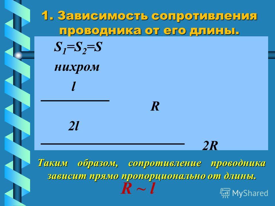 1. Зависимость сопротивления проводника от его длины. S 1 =S 2 =S нихром l R 2l 2R Таким образом, сопротивление проводника зависит прямо пропорционально от длины. R ~ l
