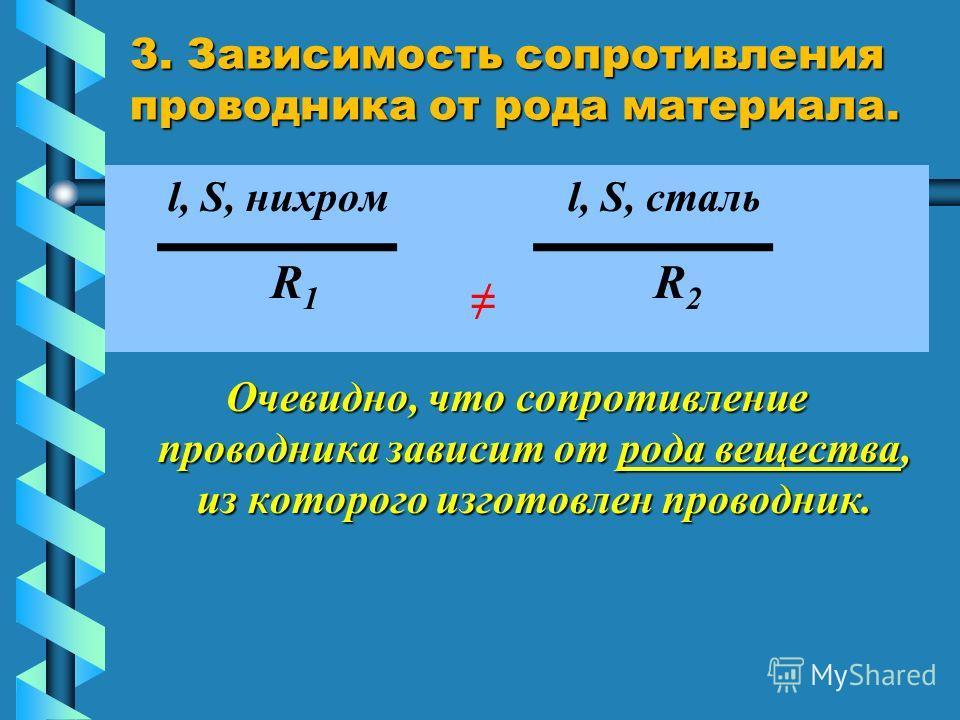 3. Зависимость сопротивления проводника от рода материала. l, S, нихром l, S, сталь R 1 R 2 Очевидно, что сопротивление проводника зависит от рода вещества, из которого изготовлен проводник.