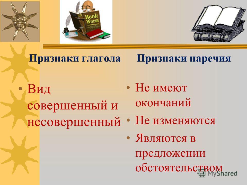 Признаки глагола Вид совершенный и несовершенный Признаки наречия Не имеют окончаний Не изменяются Являются в предложении обстоятельством