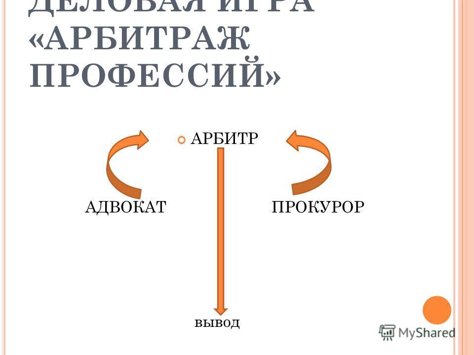 ДЕЛОВАЯ ИГРА «АРБИТРАЖ ПРОФЕССИЙ» АРБИТР АДВОКАТ ПРОКУРОР вывод