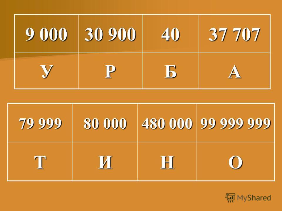 9 000 30 900 40 37 707 УРБА 79 999 80 000 480 000 99 999 999 ТИНО