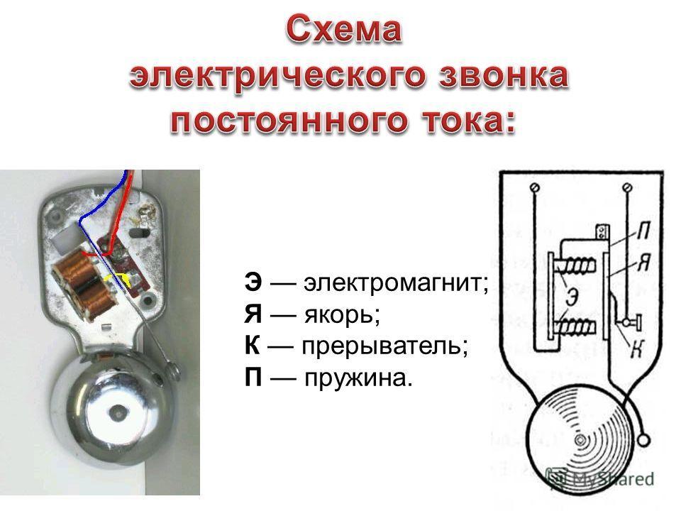 Э электромагнит; Я якорь; К прерыватель; П пружина.