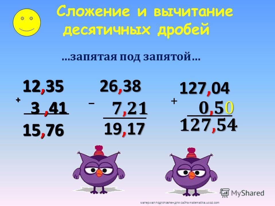 + 12,35 3,41 3,41 15,76 26,38 7,21 7,21 19,17 19,17 Сложение и вычитание десятичных дробей …запятая под запятой… _ 127,04 0,50,50,50,50 127,54 + материал подготовлен для сайта matematika.ucoz.com