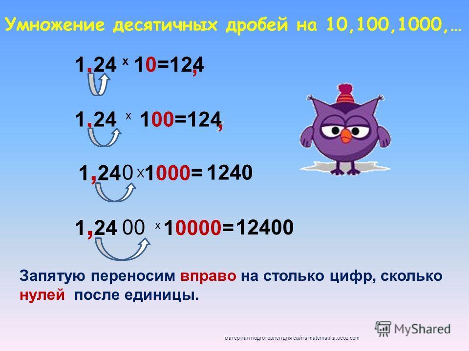 Умножение десятичных дробей на 10,100,1000,… 1, 24 10=124 х 1, 24 100=124 х 1, 24 1000= х 1, 24 10000= Х 0 00 Запятую переносим вправо на столько цифр, сколько нулей после единицы.,, 1240 12400 материал подготовлен для сайта matematika.ucoz.com