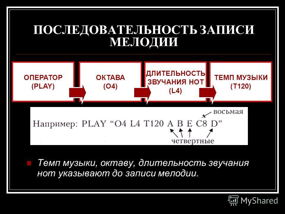ОПЕРАТОР (PLAY) ПОСЛЕДОВАТЕЛЬНОСТЬ ЗАПИСИ МЕЛОДИИ Темп музыки, октаву, длительность звучания нот указывают до записи мелодии. ОКТАВА (О4) ДЛИТЕЛЬНОСТЬ ЗВУЧАНИЯ НОТ (L4) ТЕМП МУЗЫКИ (Т120)