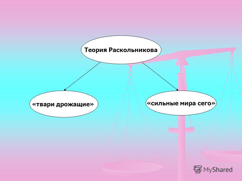 Теория Раскольникова «твари дрожащие» «сильные мира сего»