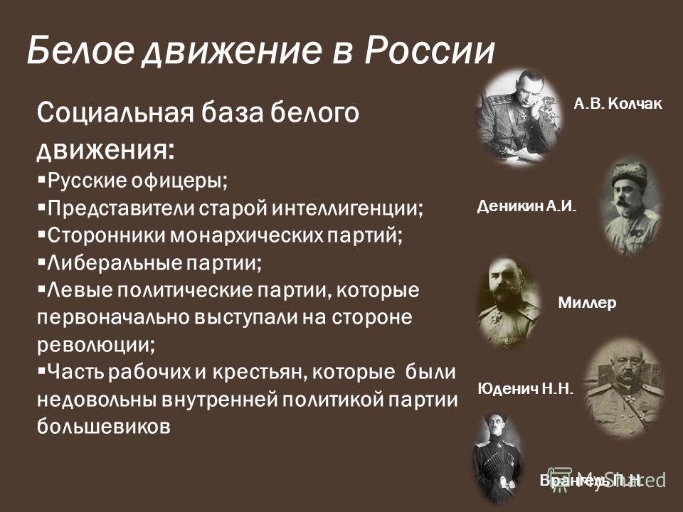 Белое движение в России Социальная база белого движения: Русские офицеры; Представители старой интеллигенции; Сторонники монархических партий; Либеральные партии; Левые политические партии, которые первоначально выступали на стороне революции; Часть