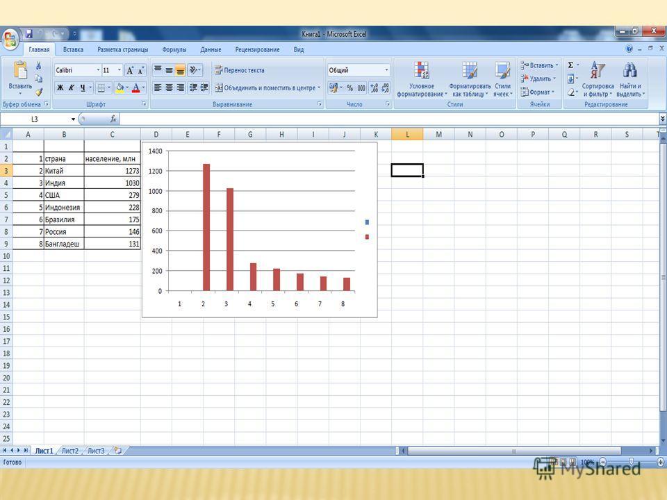 Электронные таблицы позволяют обрабатывать большие массивы числовых данных. В отличие от таблиц на бумаге, ЭТ обеспечивают проведение динамических вычислений, т.е пересчет по формулам при введении новых чисел. В математике с помощью электронных табли