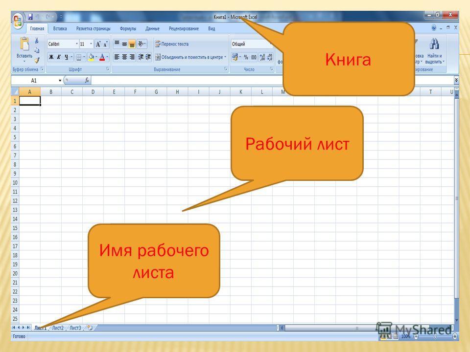 При работе на компьютере электронная таблица существует в форме рабочего листа, который имеет имя (например, Лист1). Рабочие листы объединяются в книги, причем пользователь может рабочие листы вставлять, копировать и переименовывать. При работе с эле
