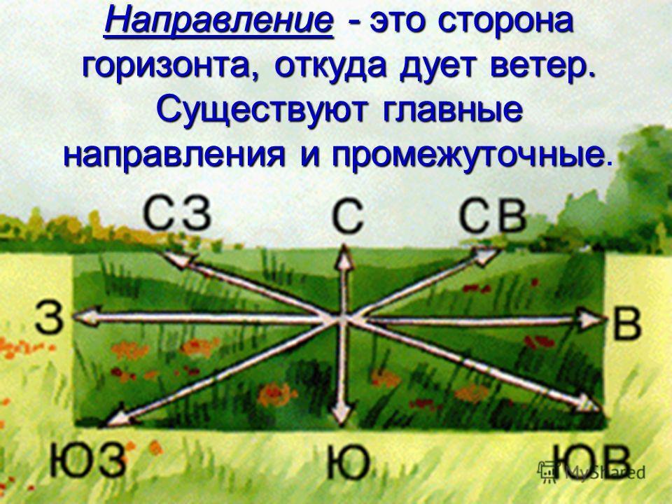 Направление - это сторона горизонта, откуда дует ветер. Существуют главные направления и промежуточные Направление - это сторона горизонта, откуда дует ветер. Существуют главные направления и промежуточные.