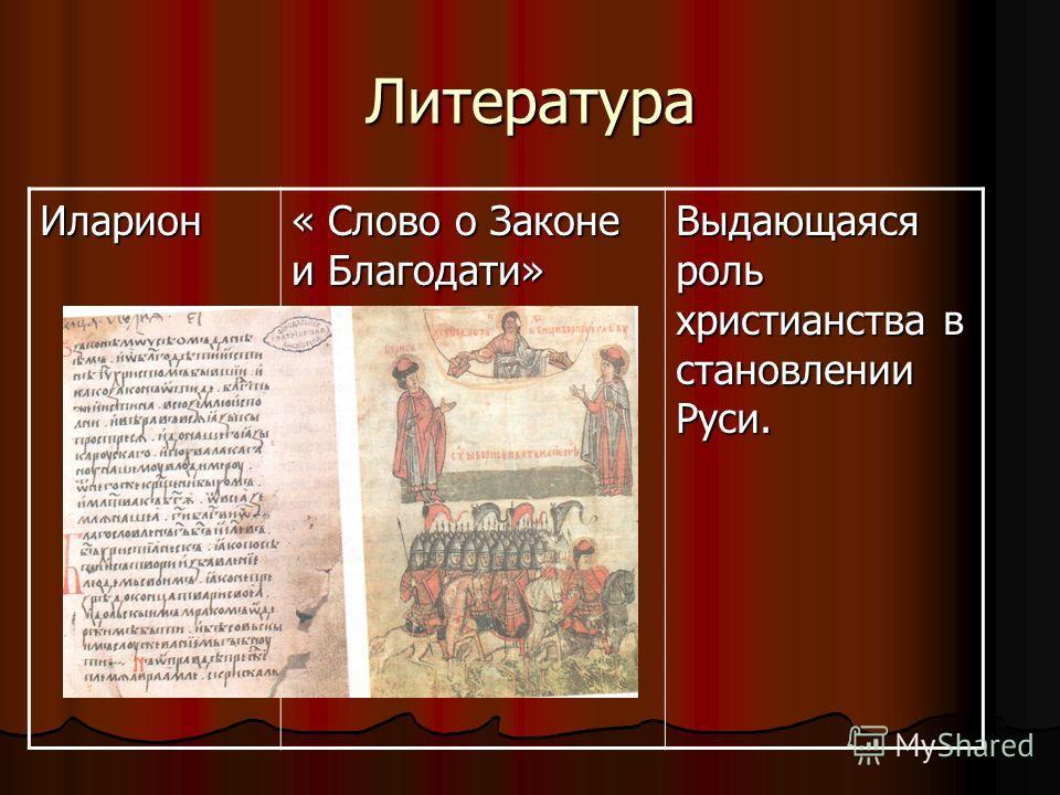 Литература Иларион « Слово о Законе и Благодати» Выдающаяся роль христианства в становлении Руси.