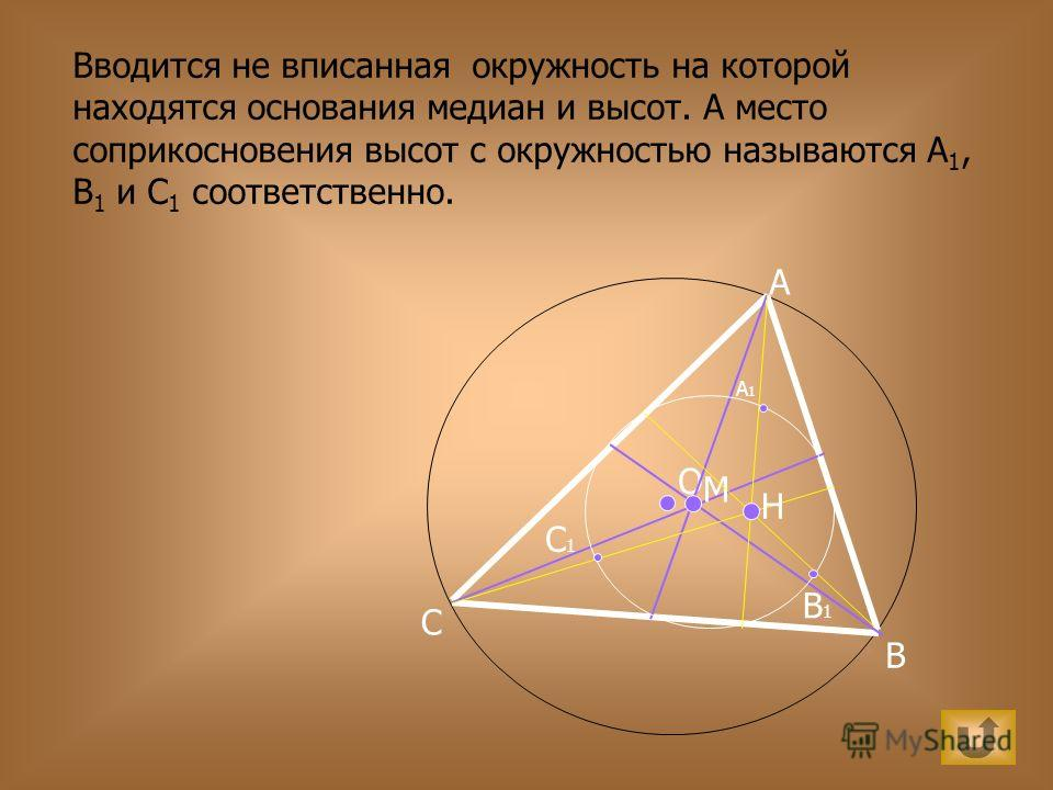 О М A B C H Вводится не вписанная окружность на которой находятся основания медиан и высот. А место соприкосновения высот с окружностью называются A 1, B 1 и C 1 соответственно. C1C1 A1A1 B1B1