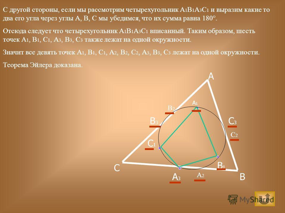 B C C1C1 A1A1 B1B1 А3А3 В3В3 С3С3 A В2В2 А2А2 С2С2 С другой стороны, если мы рассмотрим четырехугольник А 1 В 1 А 3 С 1 и выразим какие то два его угла через углы А, В, С мы убедимся, что их сумма равна 180°. Отсюда следует что четырехугольник А 1 В