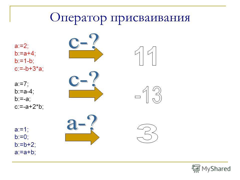 Оператор присваивания a:=2; b:=a+4; b:=1-b; c:=-b+3*a; a:=7; b:=a-4; b:=-a; c:=-a+2*b; a:=1; b:=0; b:=b+2; a:=a+b;