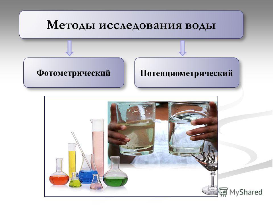 Фотометрический Потенциометрический Методы исследования воды
