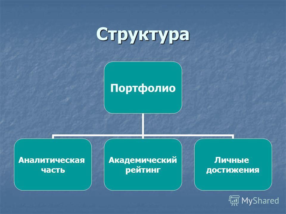 Структура Портфолио Аналитическая часть Академический рейтинг Личные достижения