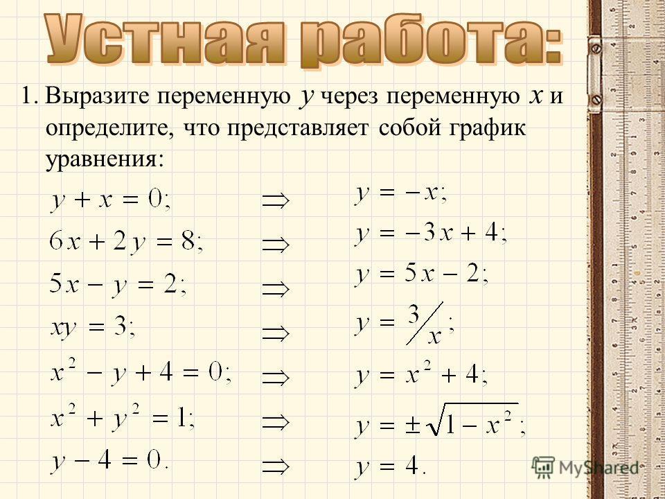 1.Выразите переменную у через переменную х и определите, что представляет собой график уравнения:
