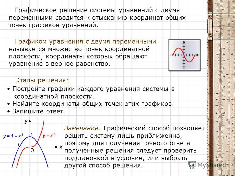Графиком уравнения с двумя переменными называется множество точек координатной плоскости, координаты которых обращают уравнение в верное равенство. Графическое решение системы уравнений с двумя переменными сводится к отысканию координат общих точек г