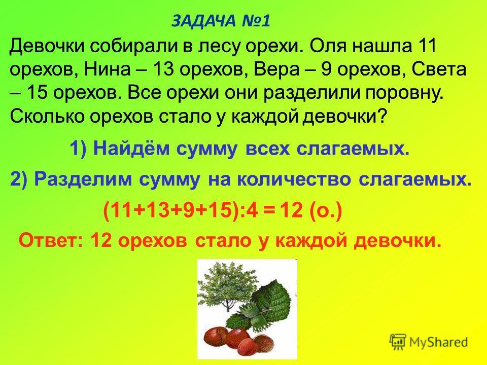 ЗАДАЧА 1 Девочки собирали в лесу орехи. Оля нашла 11 орехов, Нина – 13 орехов, Вера – 9 орехов, Света – 15 орехов. Все орехи они разделили поровну. Сколько орехов стало у каждой девочки? Ответ: 12 орехов стало у каждой девочки. 12 (о.)(11+13+9+15):4