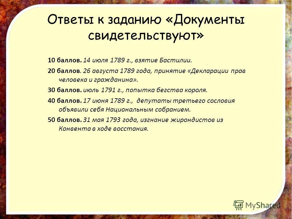Ответы к заданию «Документы свидетельствуют» 10 баллов. 14 июля 1789 г., взятие Бастилии. 20 баллов. 26 августа 1789 года, принятие «Декларации прав человека и гражданина». 30 баллов. июль 1791 г., попытка бегства короля. 40 баллов. 17 июня 1789 г.,