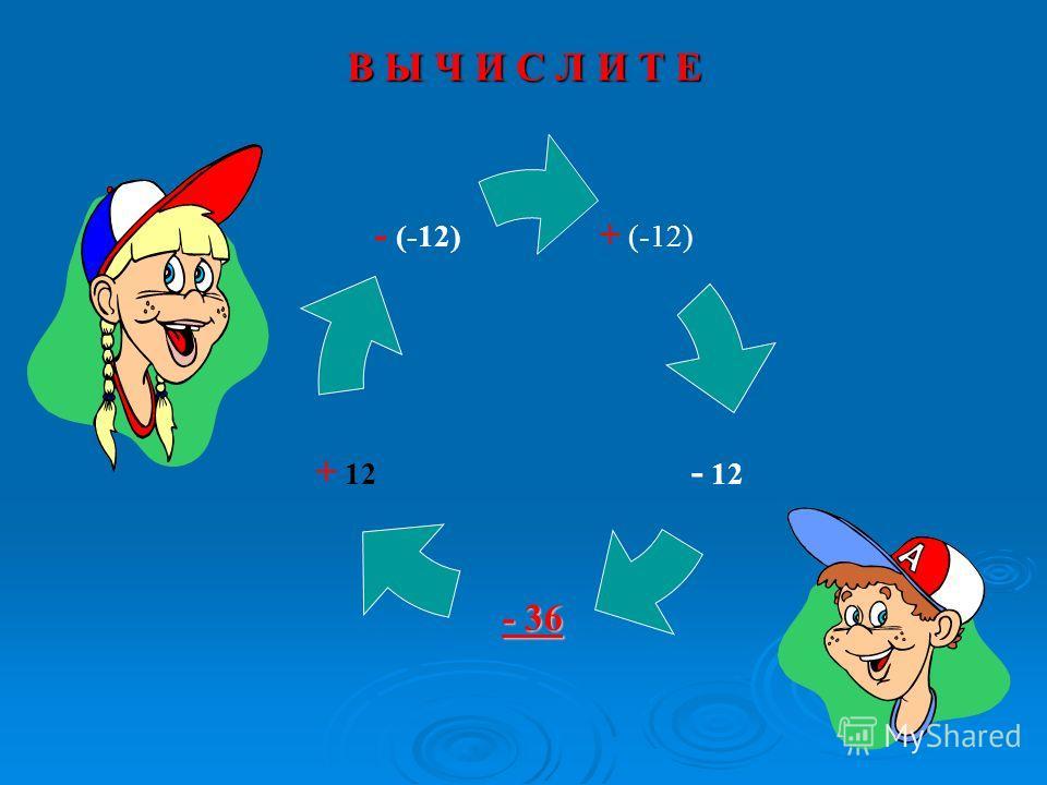 Проверка знаний Верное утверждение обозначьте знаком «+», неверное – «-» 1)сумма двух чисел с разными знаками всегда положительна; 1)сумма двух чисел с разными знаками всегда положительна; 2) сумма двух чисел с разными знаками не всегда положительна;