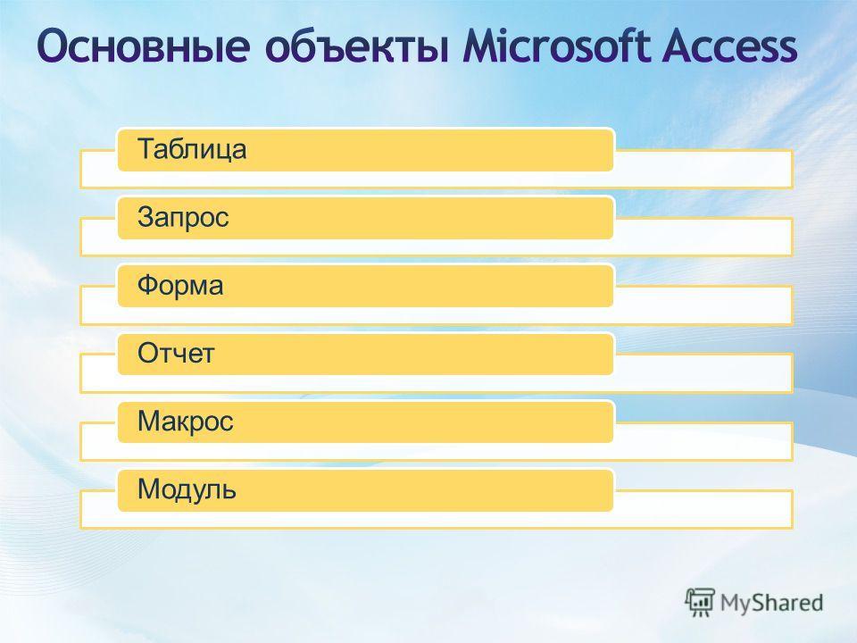 ТаблицаЗапросФорма Отчет Макрос Модуль
