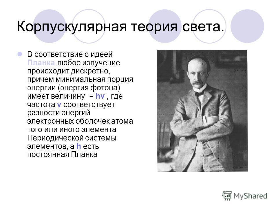 Корпускулярная теория света. В соответствие с идеей Планка любое излучение происходит дискретно, причём минимальная порция энергии (энергия фотона) имеет величину = hν, где частота ν соответствует разности энергий электронных оболочек атома того или