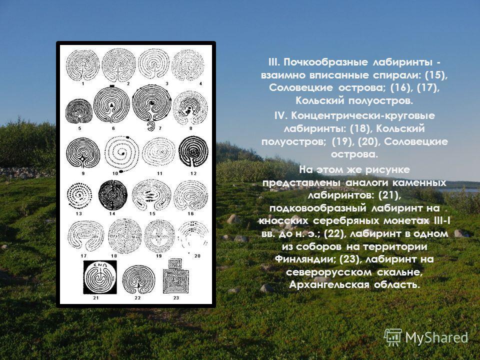 III. Почкообразные лабиринты - взаимно вписанные спирали: (15), Соловецкие острова; (16), (17), Кольский полуостров. IV. Концентрически-круговые лабиринты: (18), Кольский полуостров; (19), (20), Соловецкие острова. На этом же рисунке представлены ана