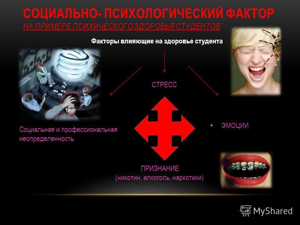 СОЦИАЛЬНО- ПСИХОЛОГИЧЕСКИЙ ФАКТОР НА ПРИМЕРЕ ПСИХИЧЕСКОГО ЗДОРОВЬЯ СТУДЕНТОВ ЭМОЦИИ СТРЕСС ПРИЗНАНИЕ (никотин, алкоголь, наркотики) Социальная и профессиональная неопределенность Факторы влияющие на здоровье студента