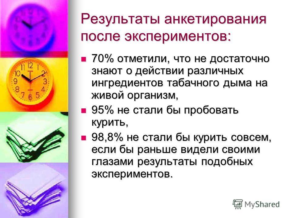 Результаты анкетирования после экспериментов: 70% отметили, что не достаточно знают о действии различных ингредиентов табачного дыма на живой организм, 95% не стали бы пробовать курить, 98,8% не стали бы курить совсем, если бы раньше видели своими гл