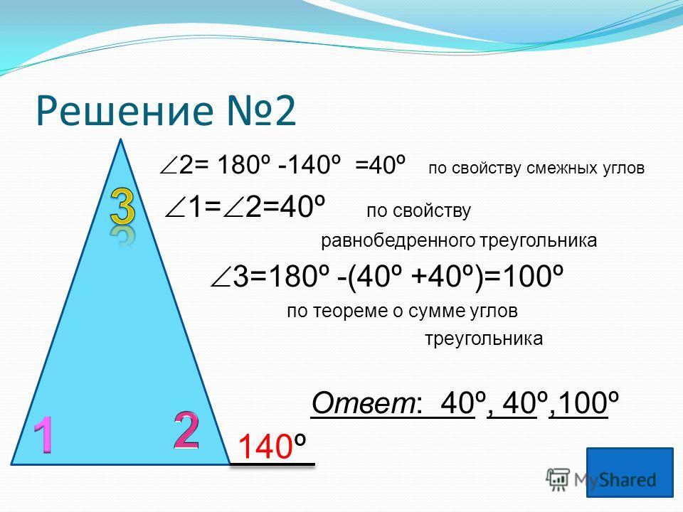 Решение 2 2= 180º -140º =40 º по свойству смежных углов 1= 2=40º по свойству равнобедренного треугольника 3=180º -(40º +40º)=100º по теореме о сумме углов треугольника Ответ: 40º, 40º,100º 140º