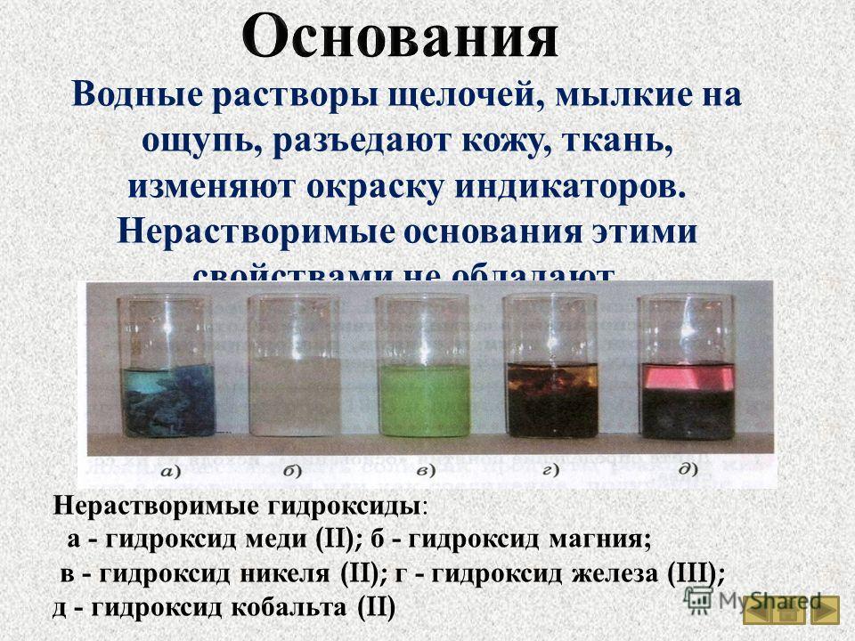 Водные растворы щелочей, мылкие на ощупь, разъедают кожу, ткань, изменяют окраску индикаторов. Нерастворимые основания этими свойствами не обладают. Нерастворимые гидроксиды: а - гидроксид меди (II); б - гидроксид магния; в - гидроксид никеля (II); г
