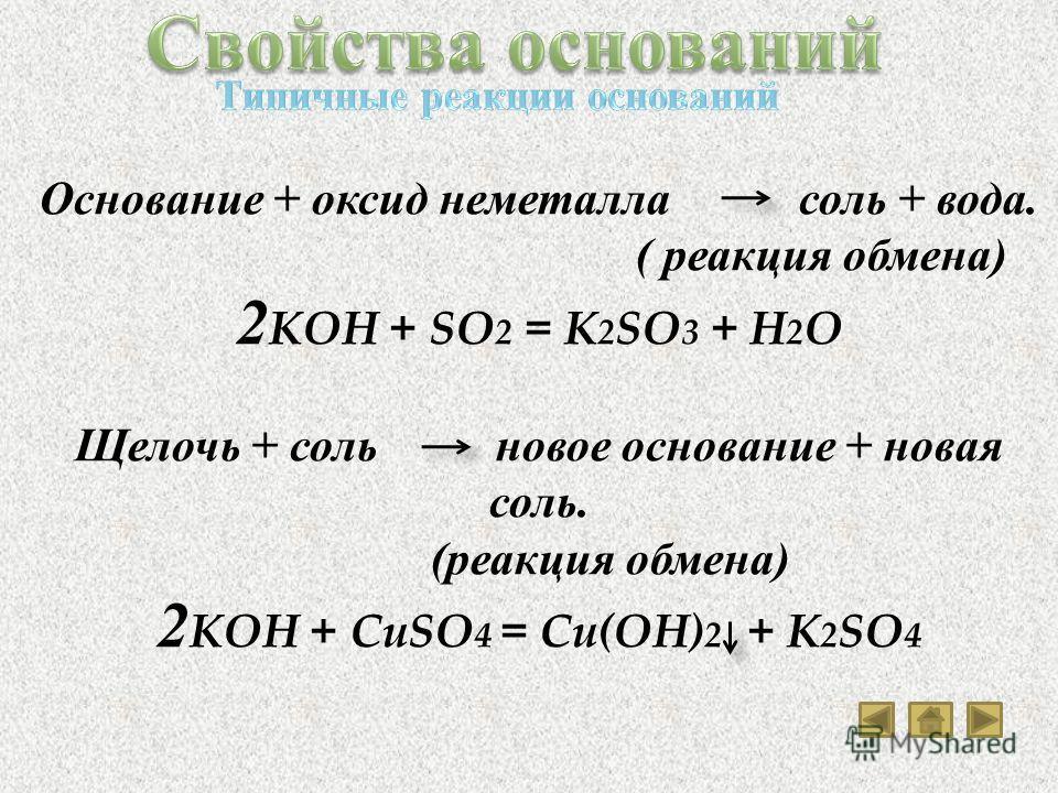 Основание + оксид неметалла соль + вода. ( реакция обмена) 2 KOH + SO 2 = K 2 SO 3 + H 2 O Щелочь + соль новое основание + новая соль. (реакция обмена) 2 KOH + CuSO 4 = Cu(OH) 2 + K 2 SO 4