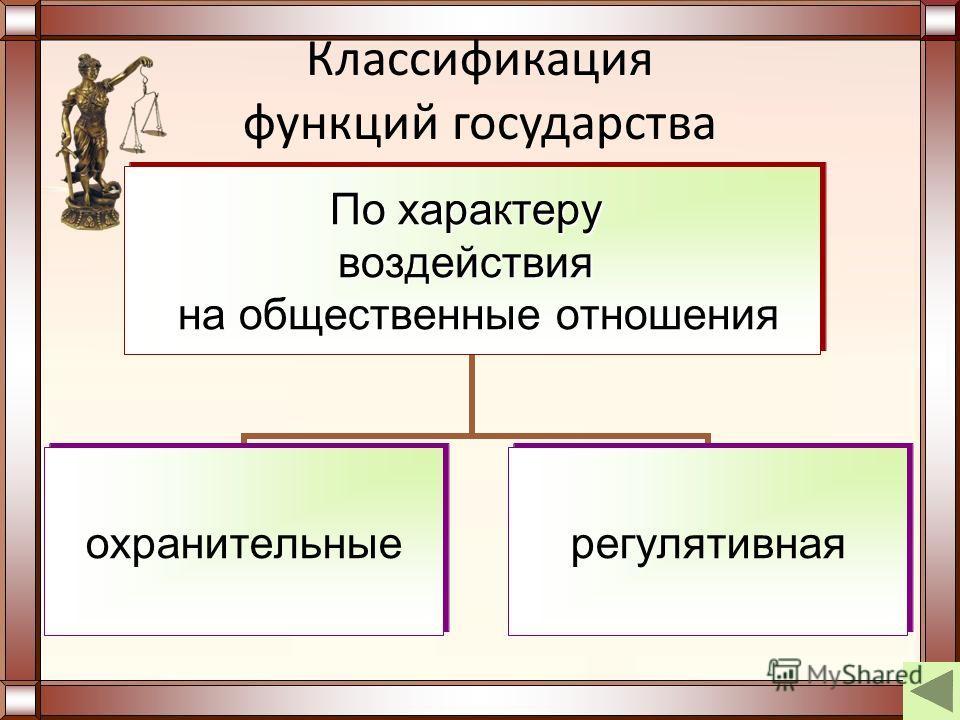Классификация функций государства По характеру воздействия на общественные отношения на общественные отношения охранительныерегулятивная