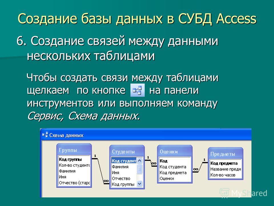 Создание базы данных в СУБД Access 6. Создание связей между данными нескольких таблицами Чтобы создать связи между таблицами щелкаем по кнопке на панели инструментов или выполняем команду Сервис, Схема данных. Чтобы создать связи между таблицами щелк