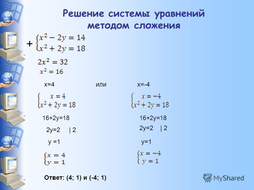 Решение системы уравнений методом сложения x=4 или x=-4 16+2y=18 2y=2 | 2 y =1 Ответ: (4; 1) и (-4; 1) +