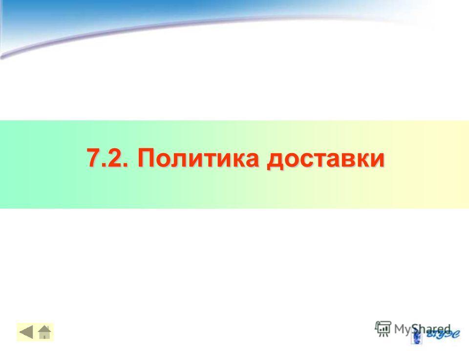 7.2. Политика доставки 12