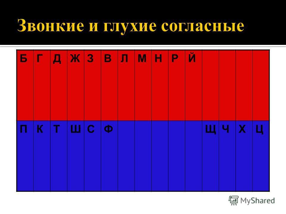 БГДЖЗВЛМНРЙ ПКТШСФЩЧХЦ