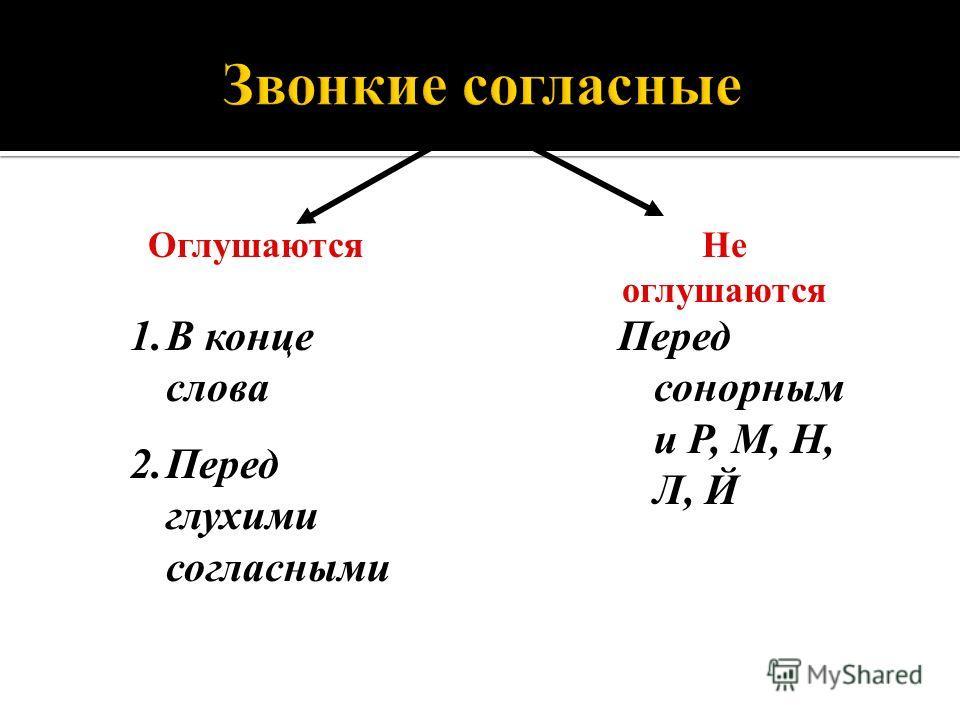 ОглушаютсяНе оглушаются 1.В конце слова 2.Перед глухими согласными Перед сонорным и Р, М, Н, Л, Й