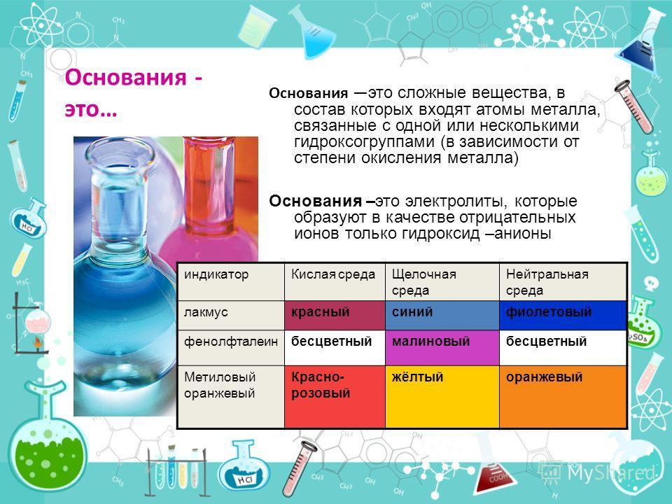 Основания - это… Основания это сложные вещества, в состав которых входят атомы металла, связанные с одной или несколькими гидроксогруппами (в зависимости от степени окисления металла) Основания –это электролиты, которые образуют в качестве отрицатель