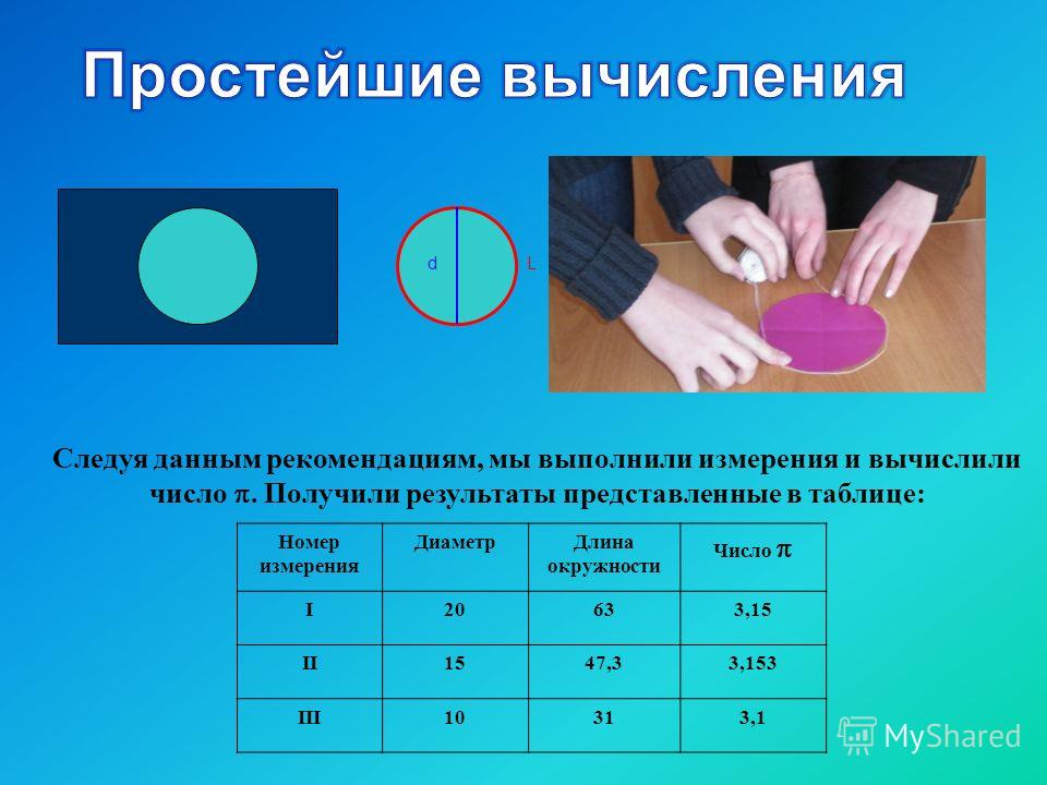dL Следуя данным рекомендациям, мы выполнили измерения и вычислили число. Получили результаты представленные в таблице: Номер измерения ДиаметрДлина окружности Число I2020633,15 II1547,33,153 III10313,1