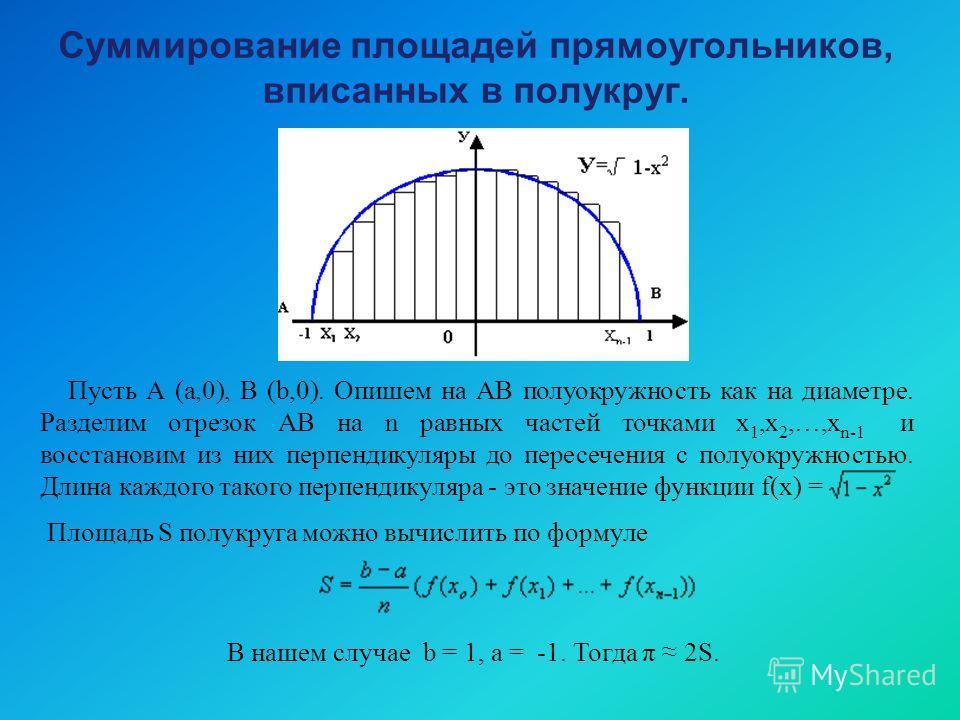 Суммирование площадей прямоугольников, вписанных в полукруг. Пусть А (а,0), В (b,0). Опишем на АВ полуокружность как на диаметре. Разделим отрезок АВ на n равных частей точками х 1,х 2,…,х n-1 и восстановим из них перпендикуляры до пересечения с полу