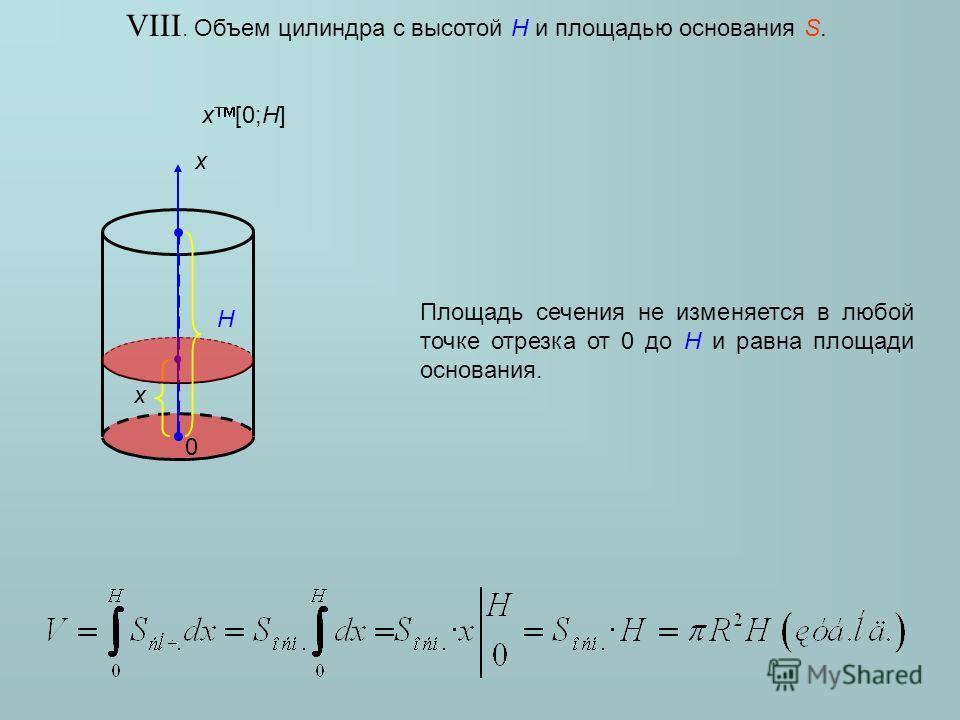 VIII. Объем цилиндра с высотой H и площадью основания S. x x [0;H] H 0 x Площадь сечения не изменяется в любой точке отрезка от 0 до H и равна площади основания.