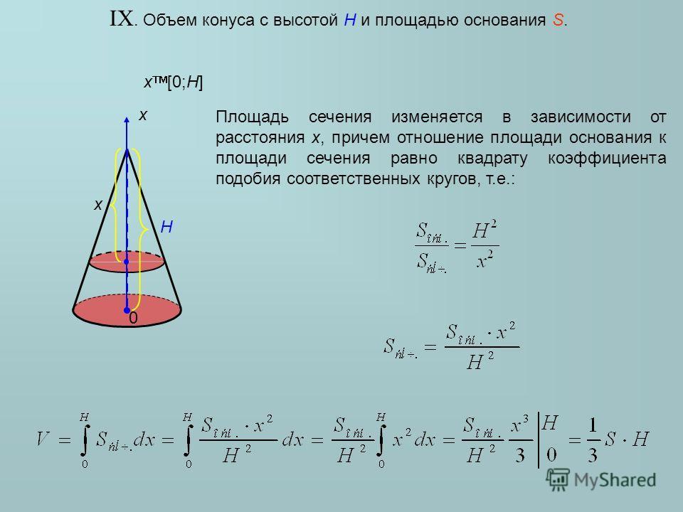 IX. Объем конуса с высотой H и площадью основания S. x x [0;H] H x Площадь сечения изменяется в зависимости от расстояния x, причем отношение площади основания к площади сечения равно квадрату коэффициента подобия соответственных кругов, т.е.: 0